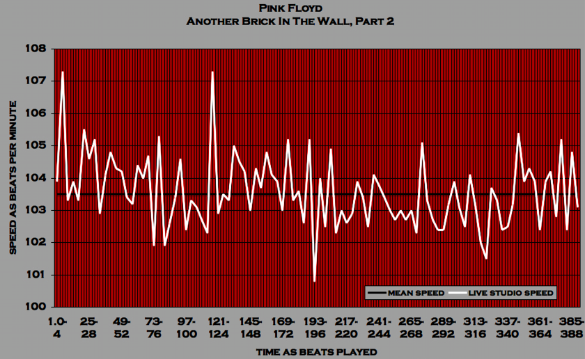 PInk-Floyd-Another-Brick-In-the-Wall-Part-2