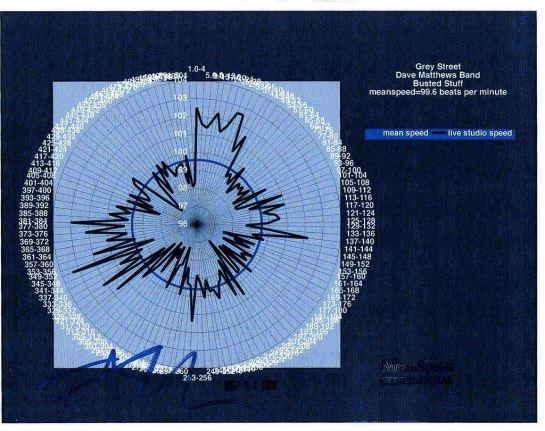 Grey Street-Dave-Matthews-Band-matherton-horowitz-ordinary-speed-map