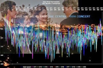 Dave Matthews band - Grey STREET - mcll