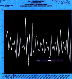 Let-The-River-Run-Carly-Simon-modern tempo-map