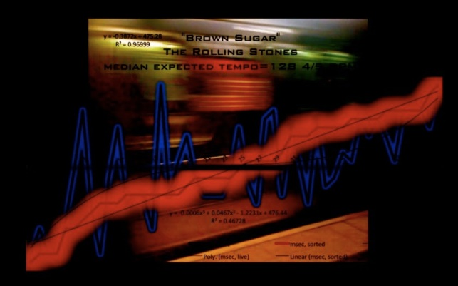 Rolling Stone-Brown-Sugar - modern-tempo-map