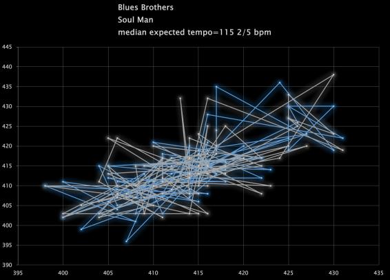 Blues_Brothers-Soul_Man-matherton-diagram-0409