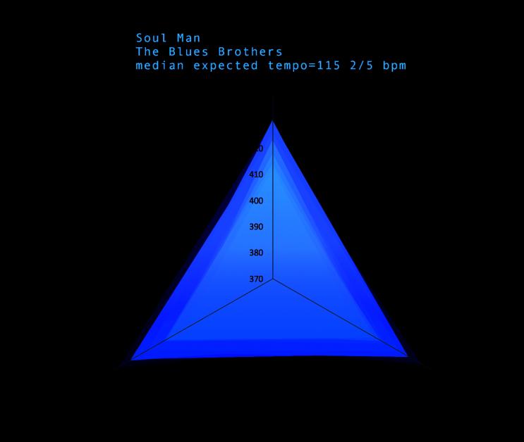 Blues_Brothers-Soul_Man-matherton-diagram-7746