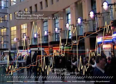 Kate-Bush-Wuthering_Heights-matherton-timing-diagram-4r36m
