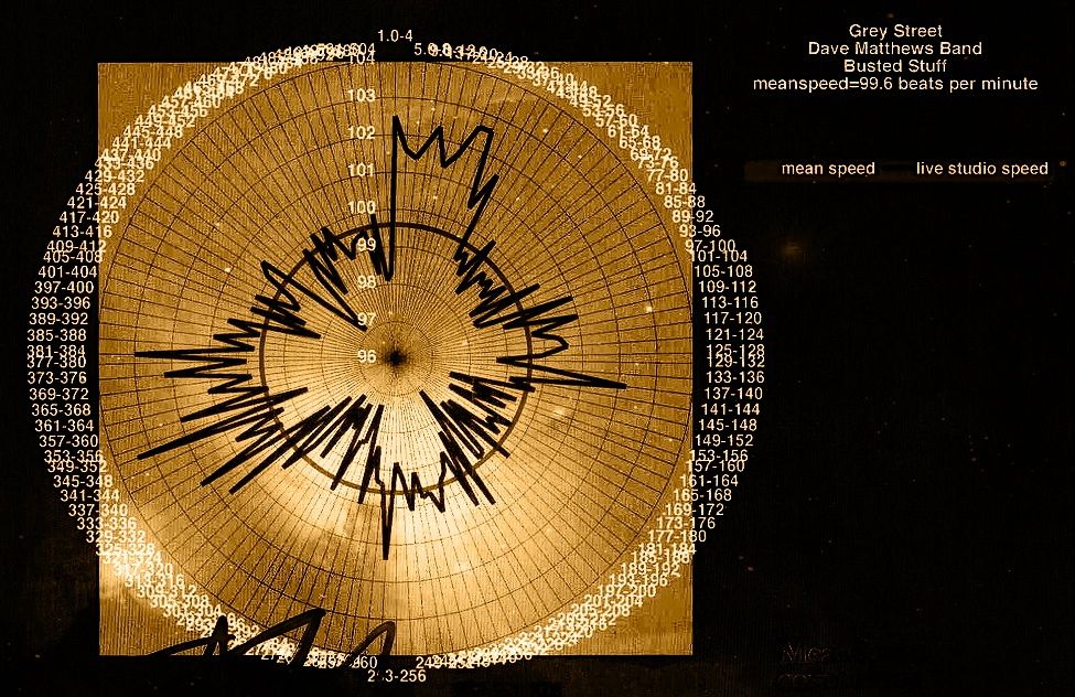 Grey-Street-Dave-Matthews-band-Lousiana-11-peat-street-chart