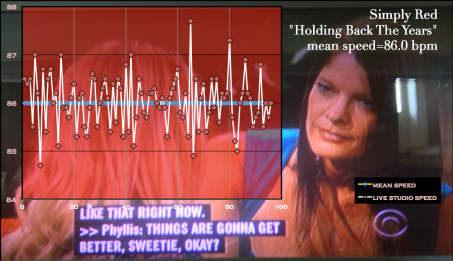 Michelle Stafford leaves the Young and the Restless tempo-history- HOLDING-BACK-THE-YEARS-SIMPLY-RED.01 PM copy