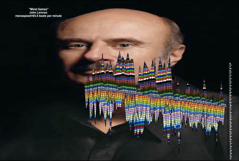 Mind games Universal Standard Tempo map 2 Dr. Phil