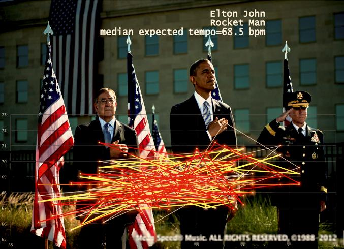 rocket-man-elton-john-unclassified-tempo-map