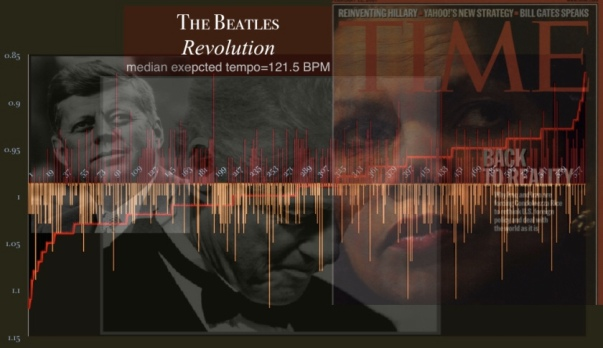 revolution - the-beetles-matherton_tempo_map