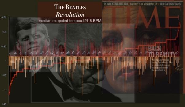 revolution - the-beetles-matherton_tempo_map