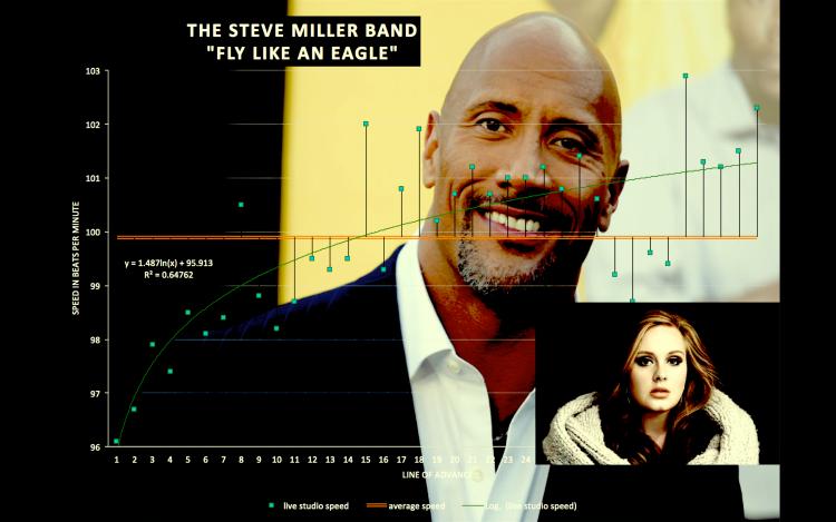 Fly_Like_An_Eagle-Steve_Miller_Band-Matherton-Diagram.png