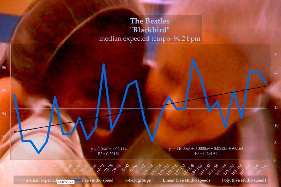 blackbird-beatles-meanspeed_music_tempo_infographic_12