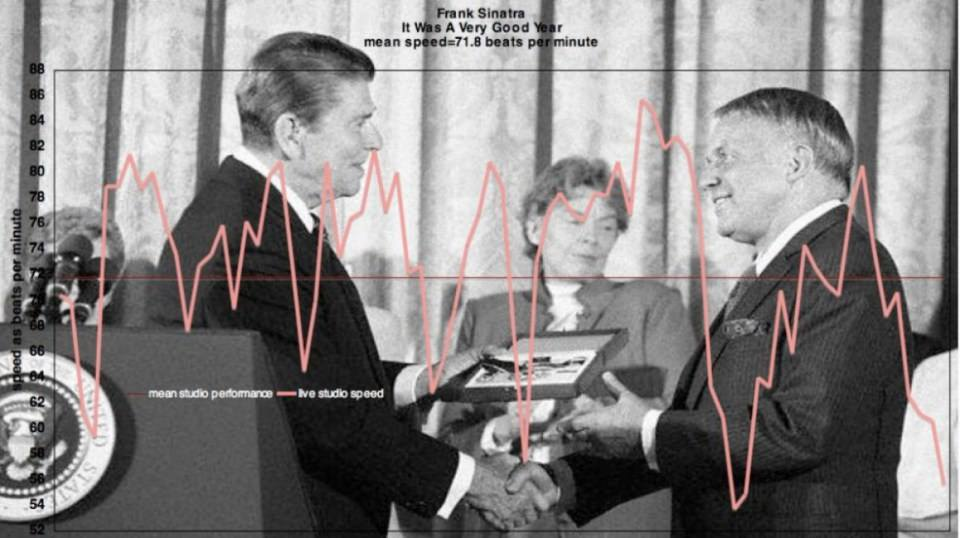 It-Was-A-Very-Good-Year.-Frank-Sinatra.modern-tempo-chart