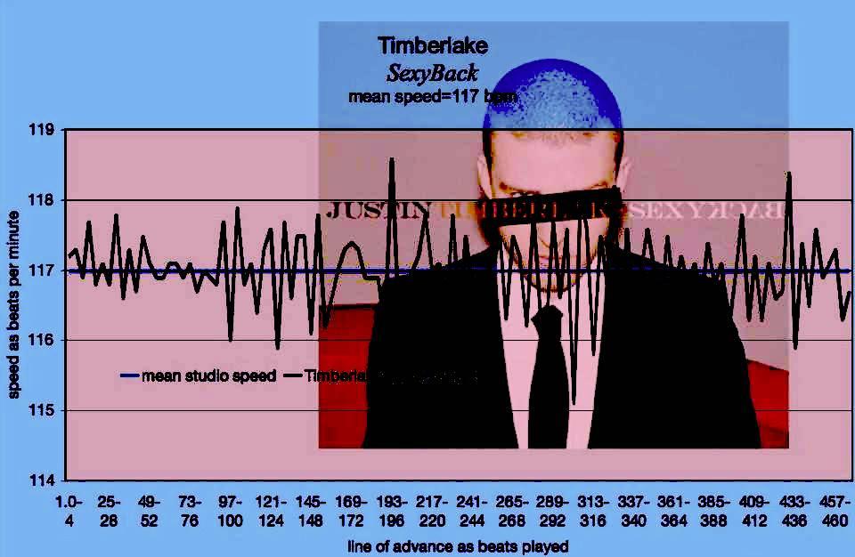 matherton_tempo_map 01 Timberlake SEXYBACK