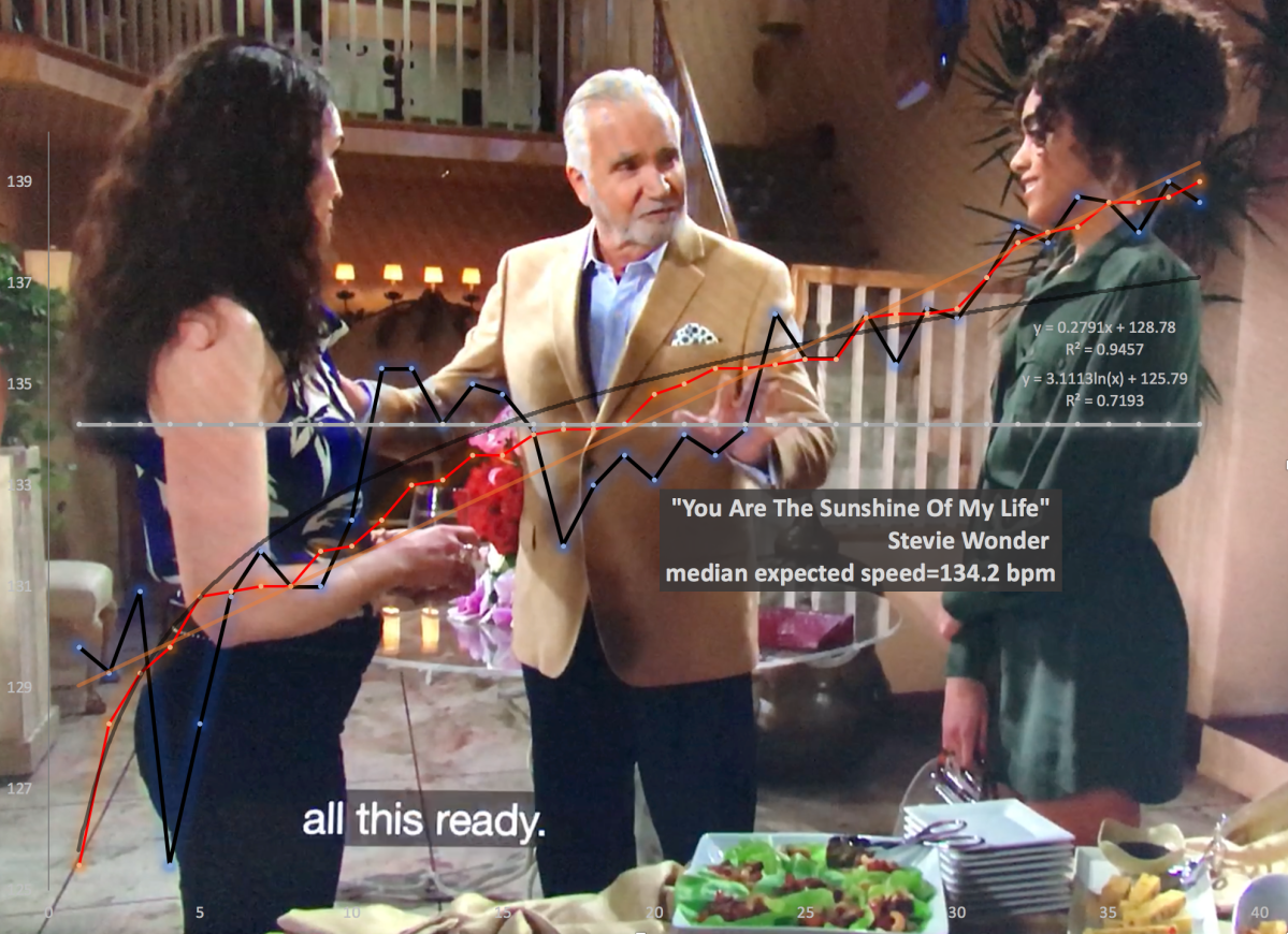 #bb-s34e43-Wednesday, November 18, 2020 – 'You're Not *Supposed* to See Them, That's the WholePoint'