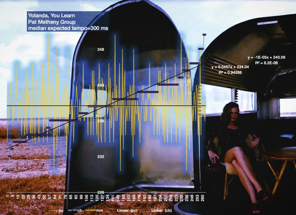 """The Speed Of Desire – Dave Matthews Band – Declassified tempo maps """"#41"""" parttwo"""