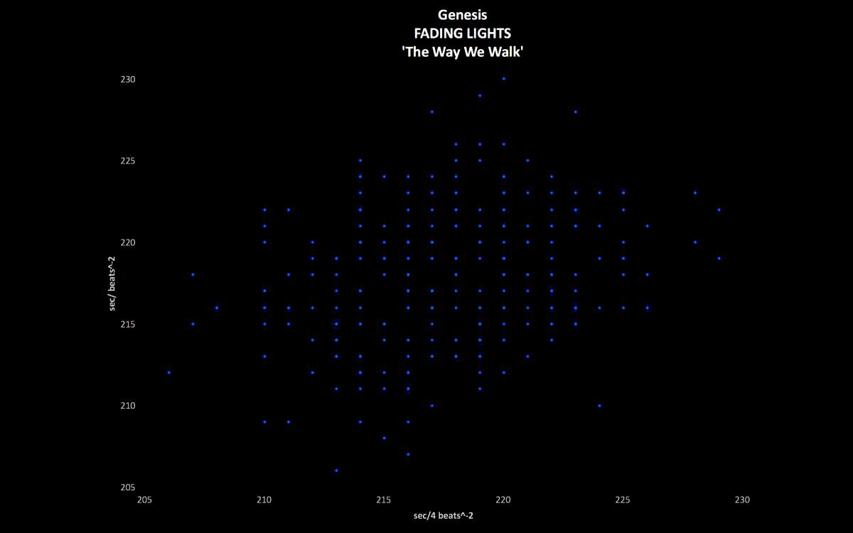 Fading_Lights-Genesis-7746-new-newman-blue-map