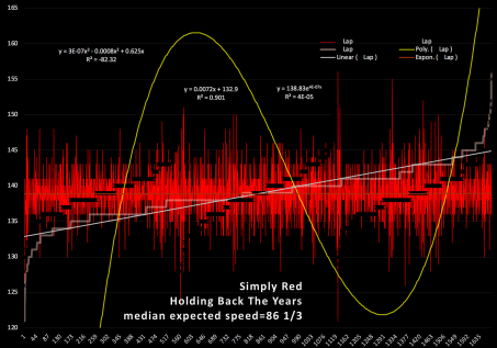 simply-red-holding-back-the-years-matherton-speed-diagram.png-1012