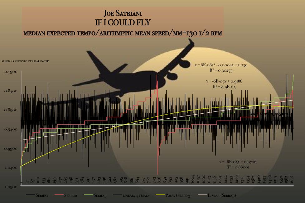 joe_satriani-if_i_could_fly-tempo-map-11-peat-street-bpm