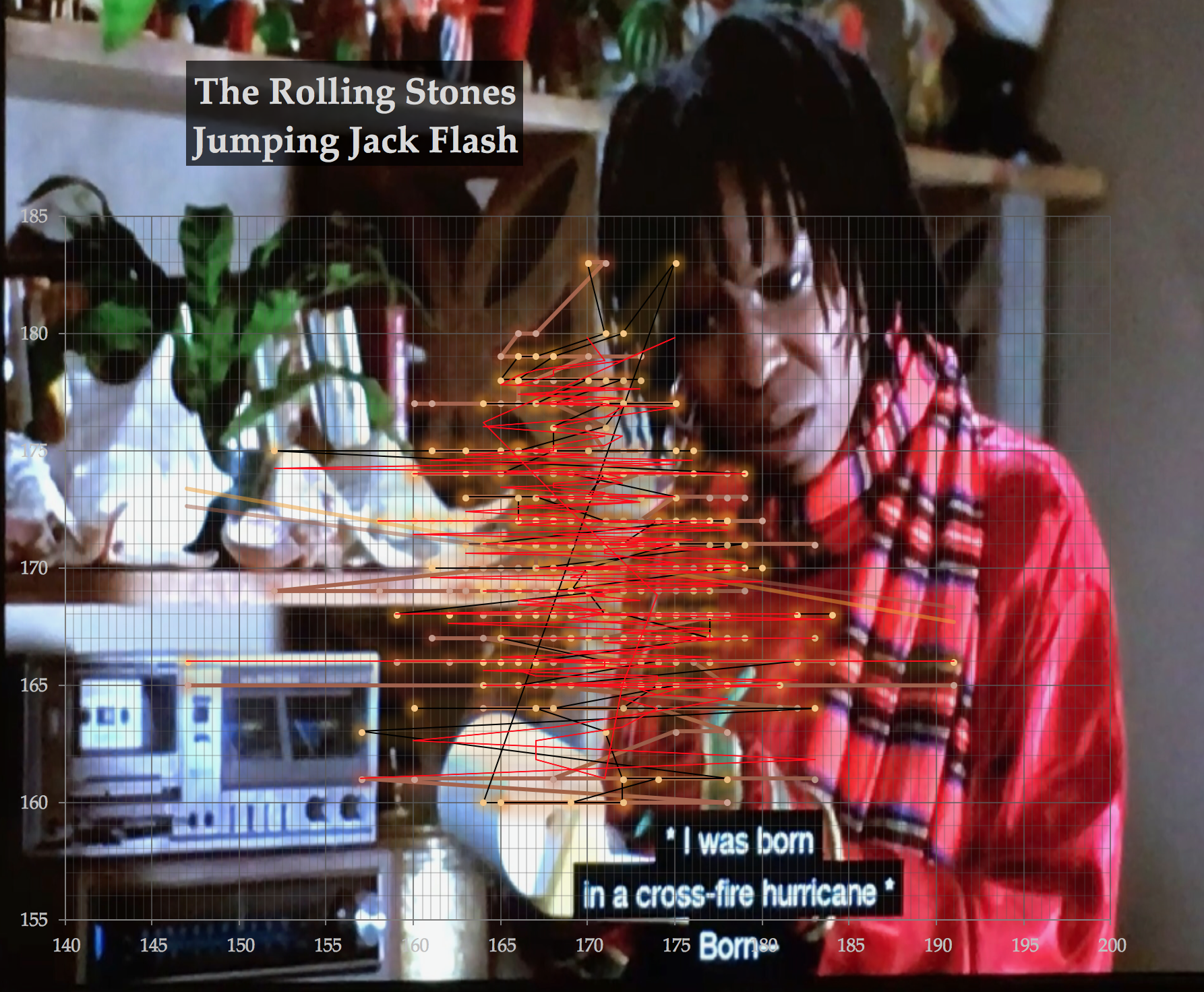 Jumping-Jack-Flash-Rolling-Stones-tempo-map-feat-Whoopi-Goldberg